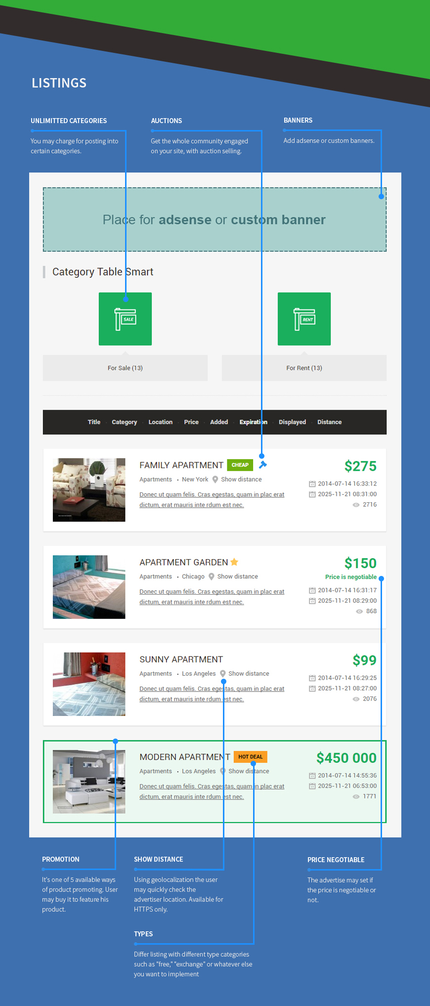 category view real estate classifieds joomla template joomla monster  at readyjetset.co