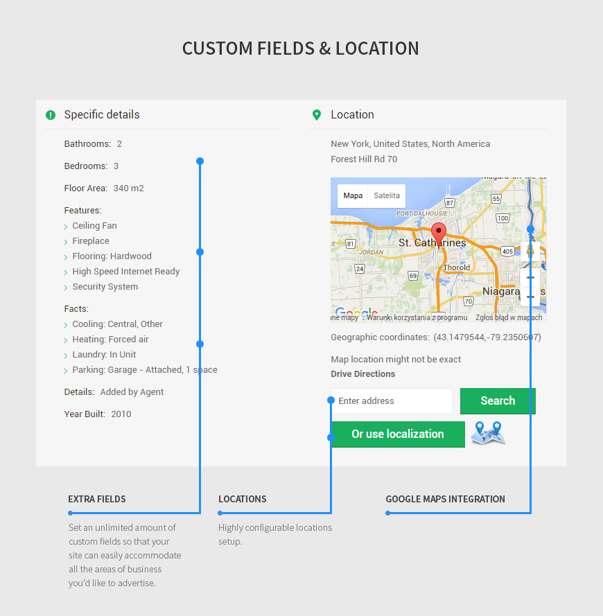 classifieds custom fields and location
